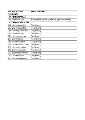 Tabel 8